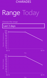 Developer Submission: Vungle Analytics, track your Vungle video ad revenue from your Windows phone 5